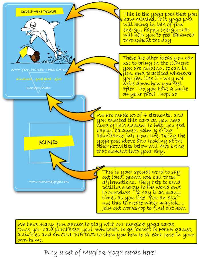 Magick Yoga Cards