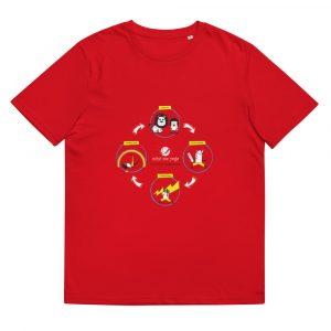 unisex-organic-cotton-t-shirt-red-front-6019bffc89403.jpg